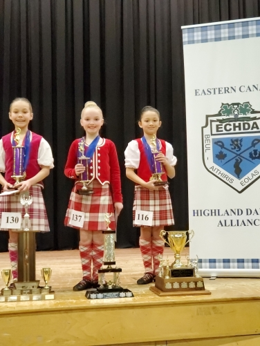 Most Promising, Overall Beginner and Novice February 2020